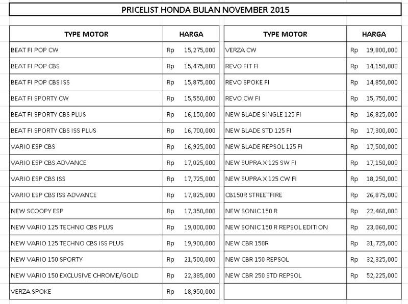 daftar harga motor honda di lombok